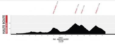 Profiles_Pyrenees-03