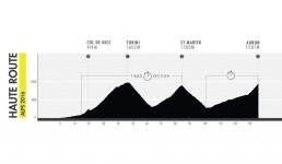 Profiles_Alps-01