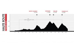 Profiles_Pyrenees-1-02